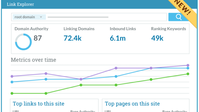 Moz-Link-Research
