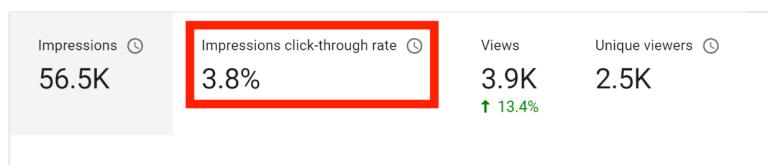 YouTubeタイトルクリック率