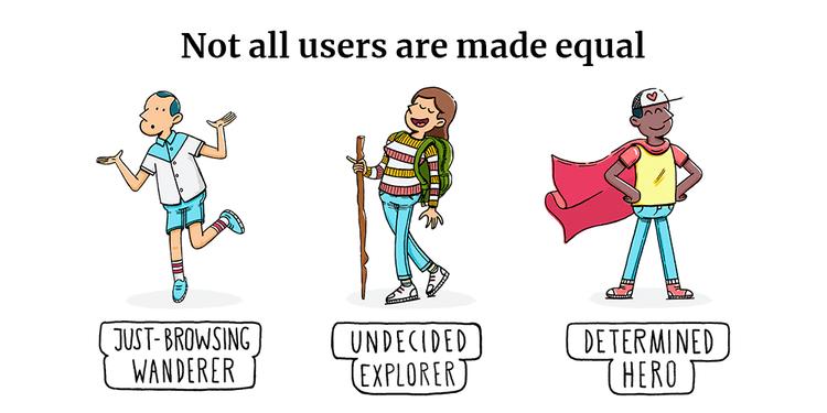 ユーザーの平等